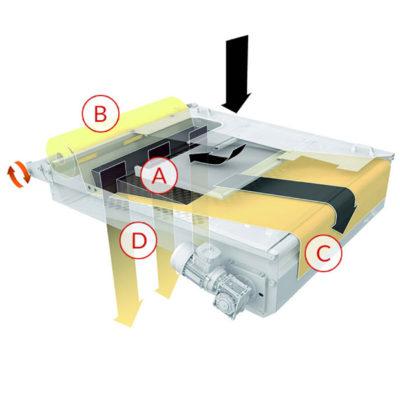 Filtration liquide fluides de coupe filtre papier gravitaire extra technifiltre