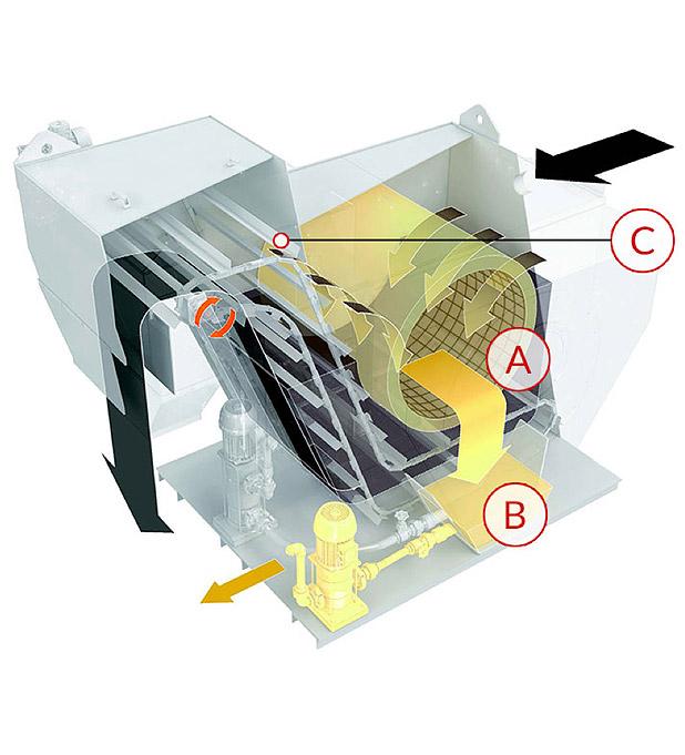 liquides fluides filtre tambour spring compact technifiltre