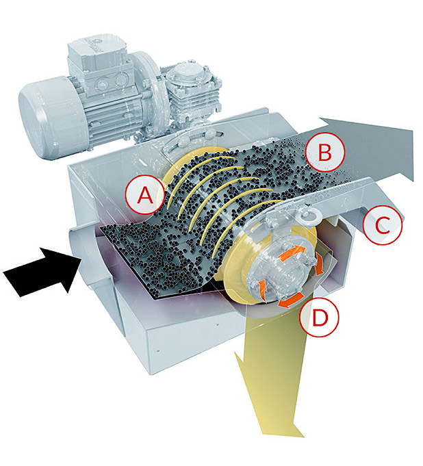 liquides fluides separateur magnetique serie dmd technifiltre